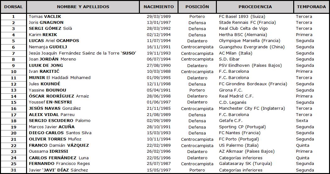 Clasificación LaLiga Santander 2020-2021 - Página 2 TABLA-Sevilla