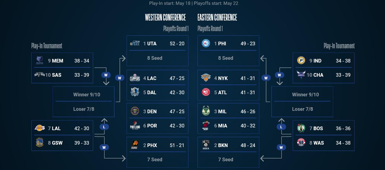 [Immagine: Screenshot-2021-05-17-2021-Playoffs-NBA-com.png]