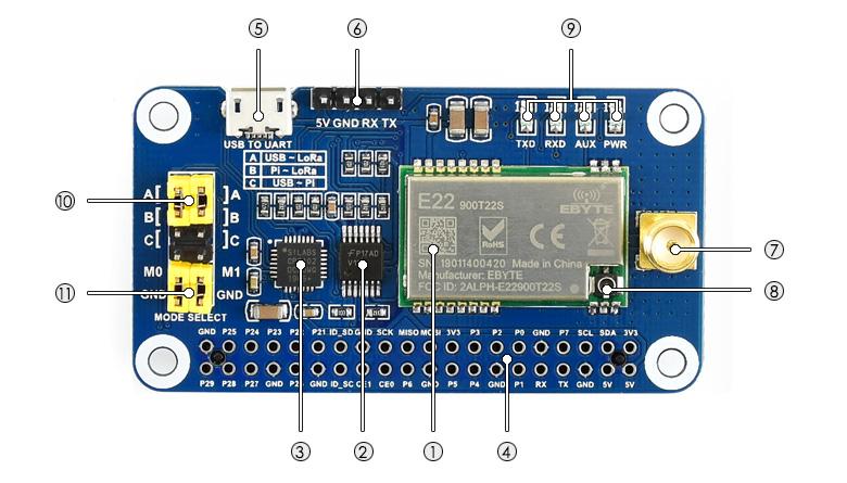 SX1262-Lo-Ra-HAT-intro