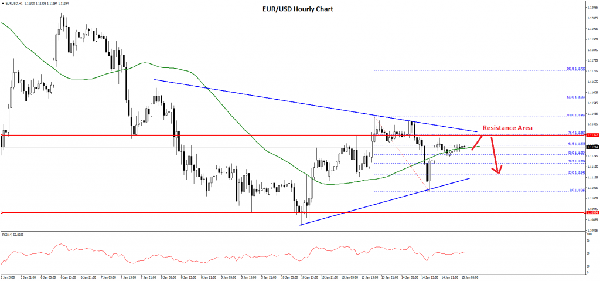 FXOpen Spread world and forexcup - Page 16 EURUSD-Chart-1-1024x479