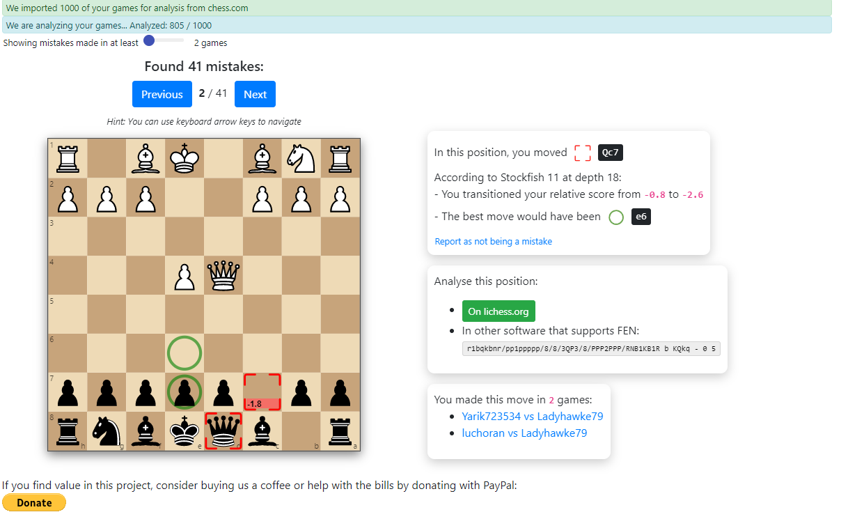 New project: chesscoach Chesscoach-network