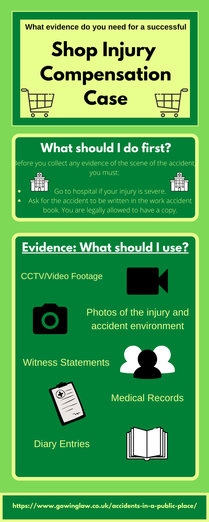 shop injury compensation claim infographic