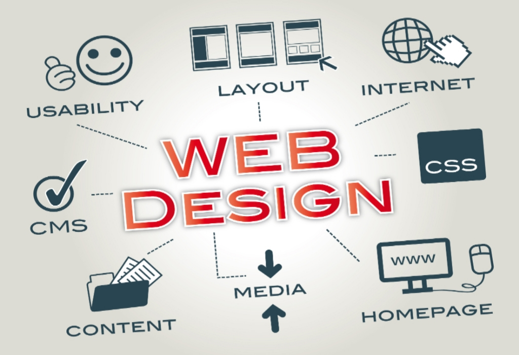 The Birth of Web Design