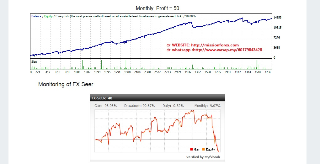 FX-Seer-it-knows-exactly-where-to-the-price-will-go