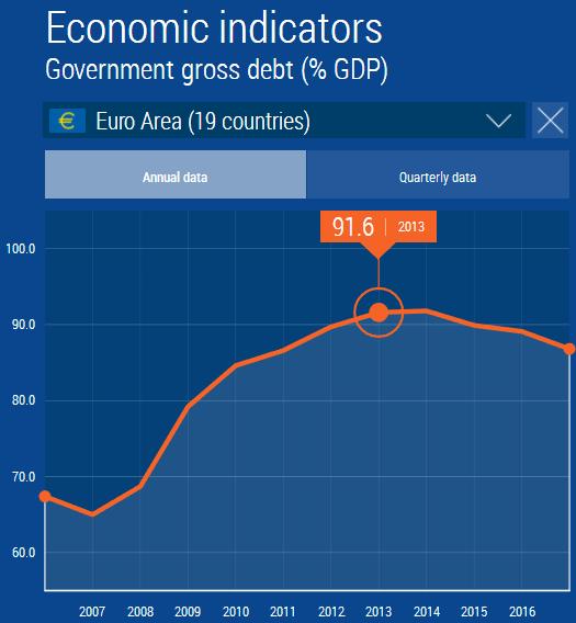 Europe-s-Post-Merkel-Era-Part-II