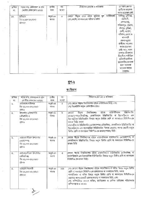 CAAB-Job-Circular-1-PDF-2021-page-003