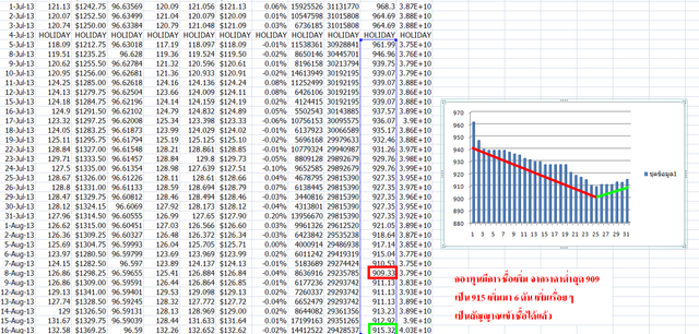 gold spdr 16 8 2556.png
