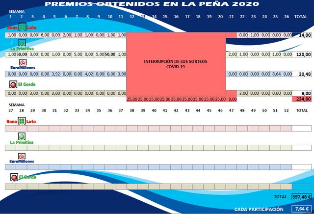 Pe-a-2020