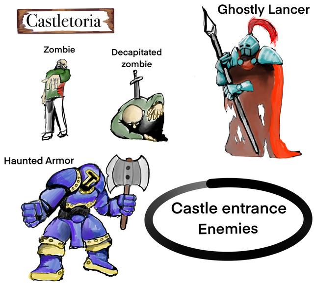 Castle-Entrance-enemies.png