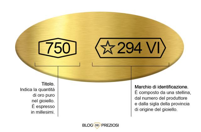 timbro-punzone-titolo-oro-marchio-identificazione