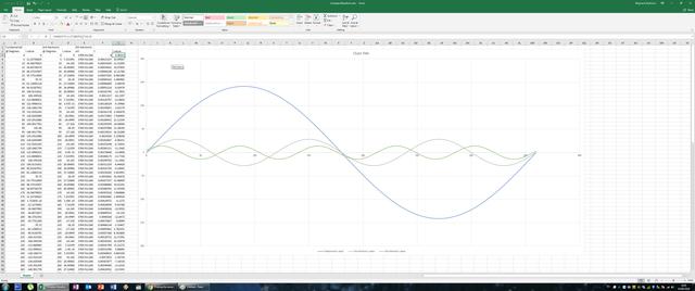 complex Waveform