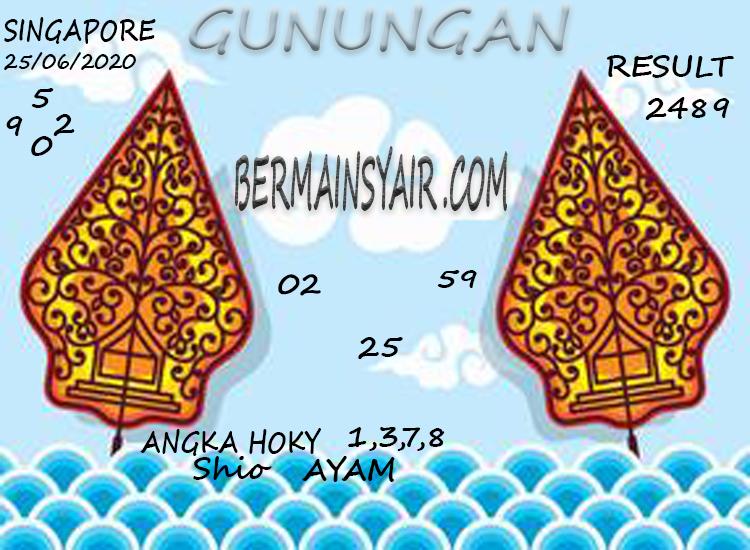 GUNUNGAN-SGP