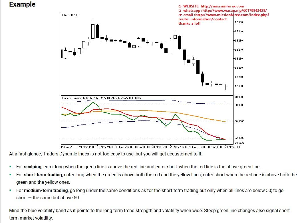 Traders-Dynamic-Index-Meta-Trader-Indicator