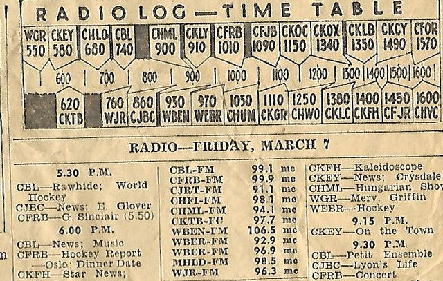 https://i.ibb.co/kxXL07c/Toronto-Radio-Dial-In-1958.jpg