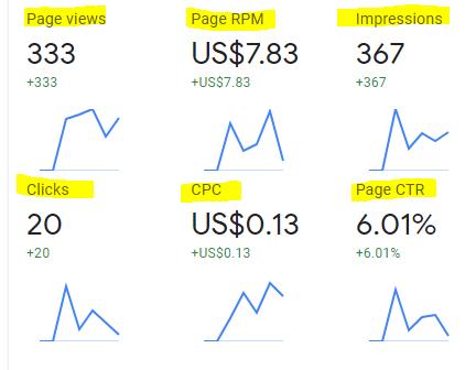 google adsense key metrics