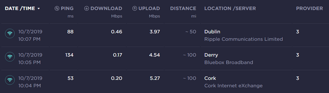Speedtest-07-10-19-22-05-4-G