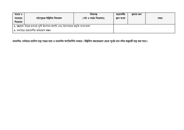 BDJob-Results-Com-HSC-Geography-2nd-Paper-Short-Syllabus-2021-page-005