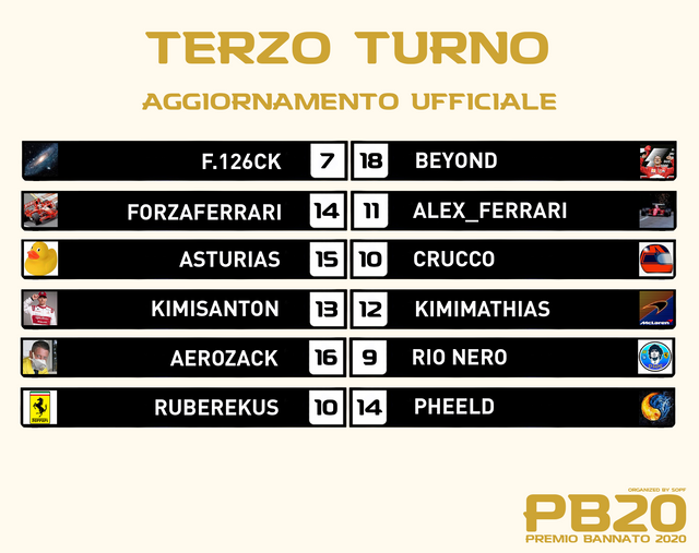 terzoturno-agg04.png