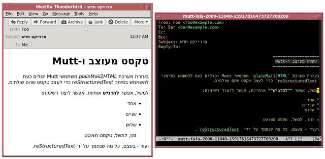 hebrew source vs formatted