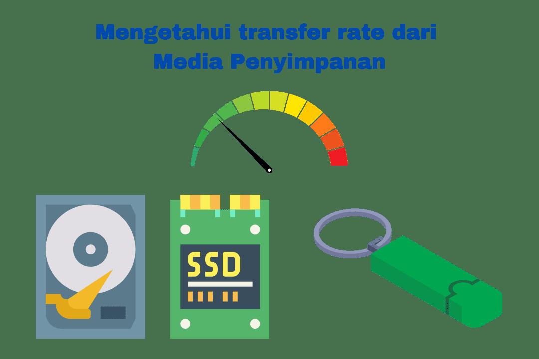 transfer rate flashdisk, harddisk, nvm, ssd