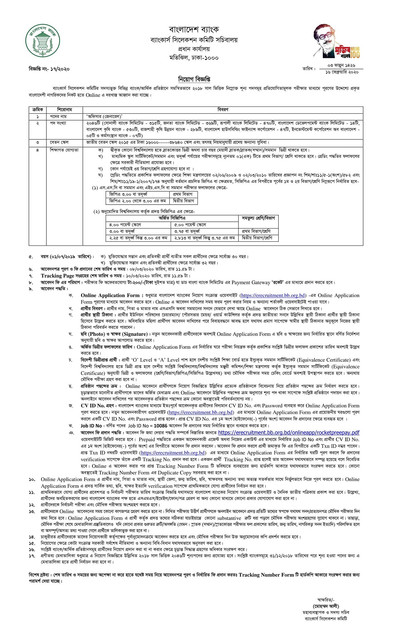 combined-9-bank-job-circular