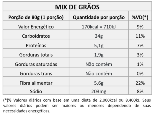 MIX-DE-GR-OS