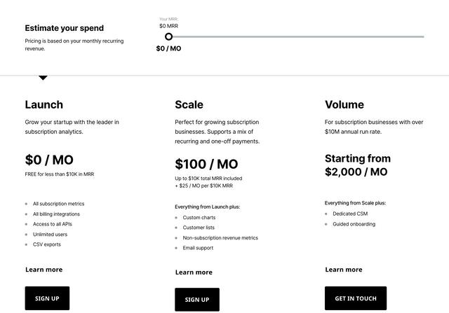 ChartMogul pricing