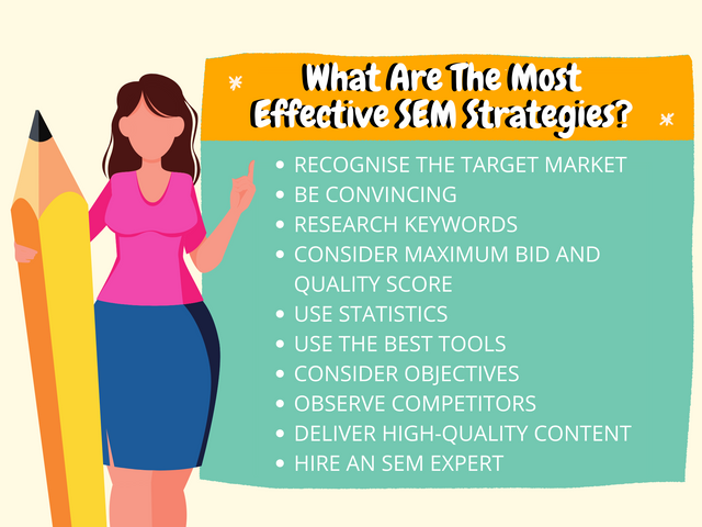 What-Are-The-Most-Effective-SEM-Strategies