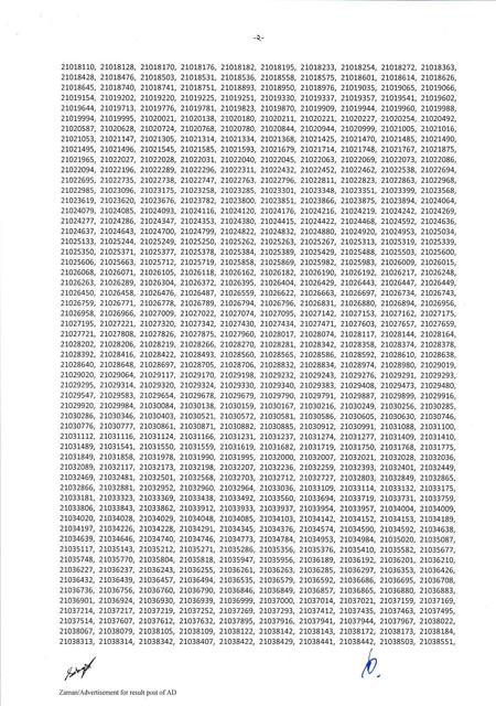 bdjobresults-com-Acc-Result-2020-page-002