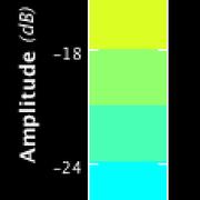 Fig-14b