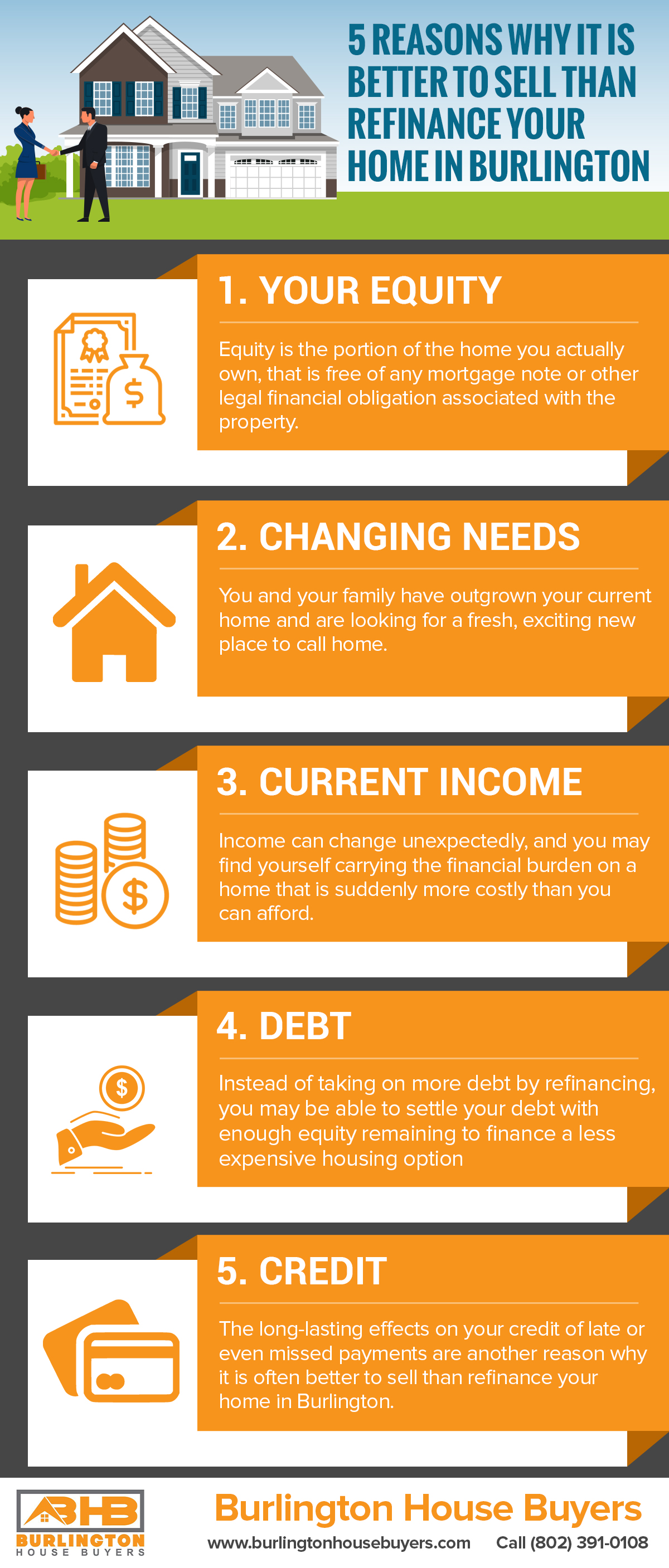 5 Reasons Why it is Better Sell Than Refinance Your Home in Burlington Infographic