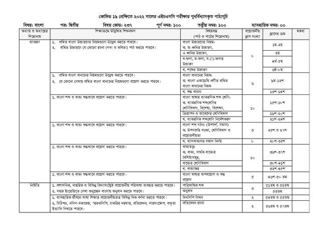 2-Bangla-2-HSC-2022-page-002