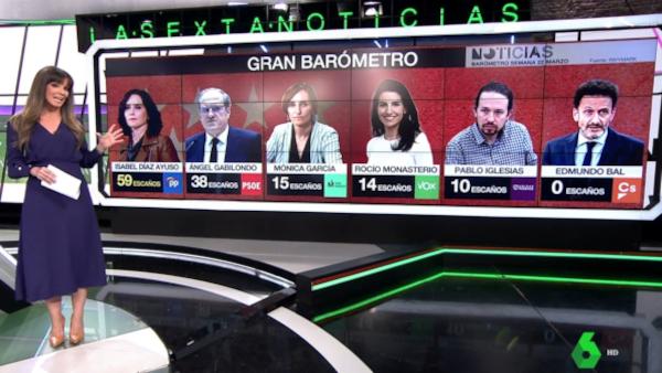 Elecciones a la Asamblea de Madrid 4 de mayo de 2021! ¡Vuelve la guerra fría!.  - Página 9 Jpgrx11111a9