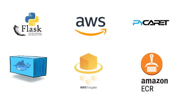 Deploy Machine Learning Pipeline on AWS Fargate – KDnuggets