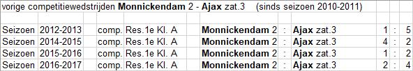zat-3-14-Monnickendam-2-uit