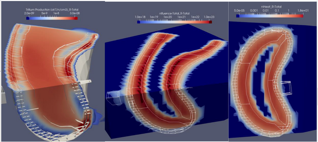 """""""Mesh tally"""" 3D maps for the Tritium production, neutron fluence and nuclear heating in the preliminary DCLL breeding blanket model for HELIAS reactor."""