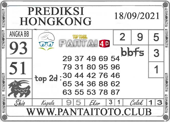 PREDIKSI TOGEL HONGKONG PANTAI4D 18 SEPTEMBER 2021