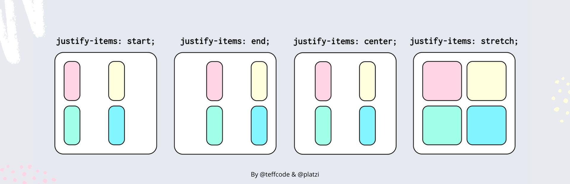 CSS Grid justify-items