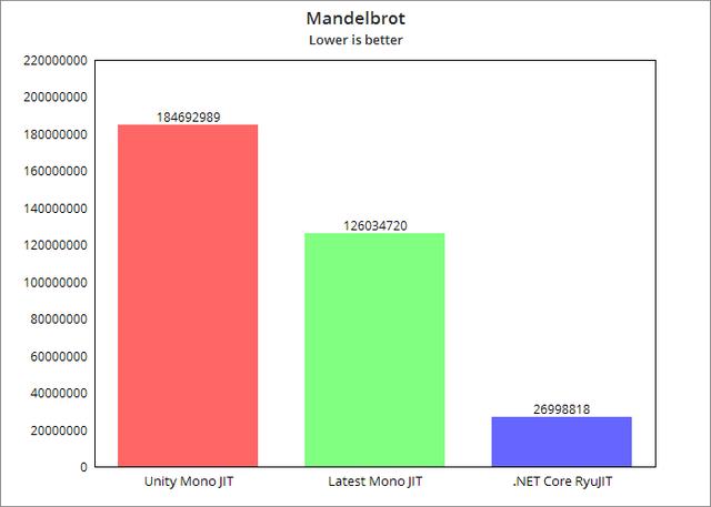 Mandelbrot.png