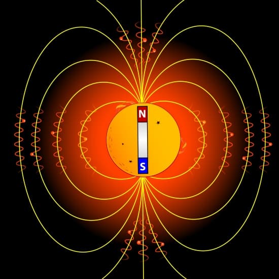 https://i.ibb.co/mFBRcwP/solar-magnet-en-jpg.jpg