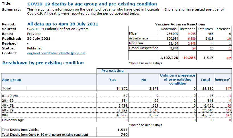 Covid-Deaths-30-07-21.png