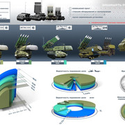 Buk SAM system General Thread - Page 16 BUK-Family
