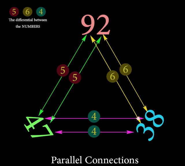 92-47-38-parallel-blank.jpg