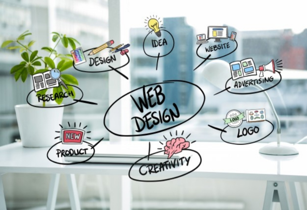 Custom Websites Design Development