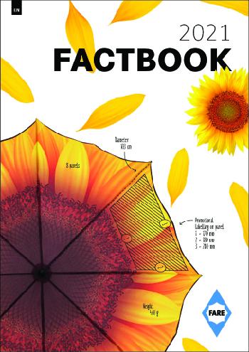 Factbook Fare