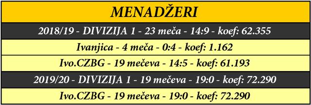 MENADZERI-2