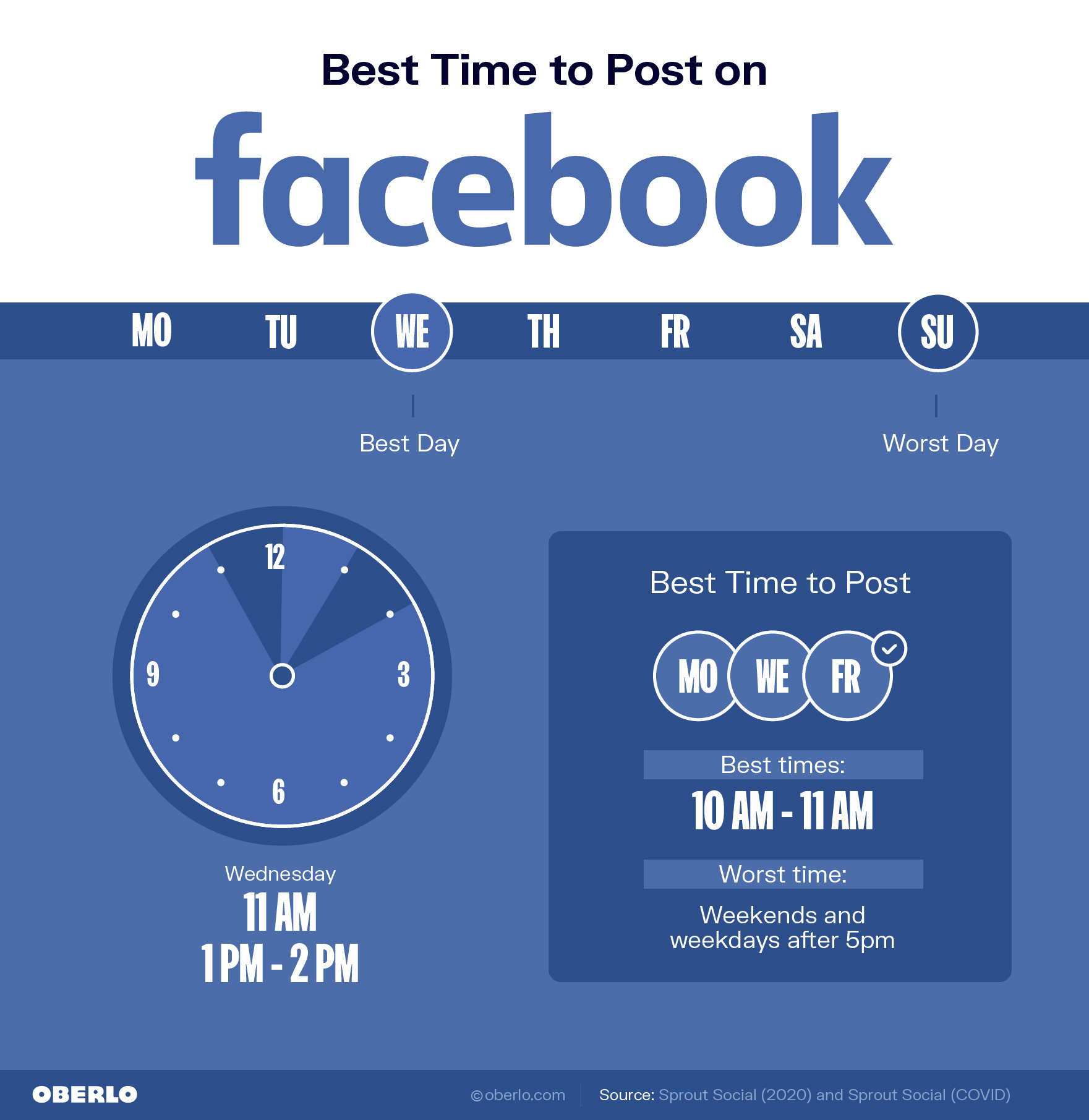 1611654948-best-time-to-post-on-facebook