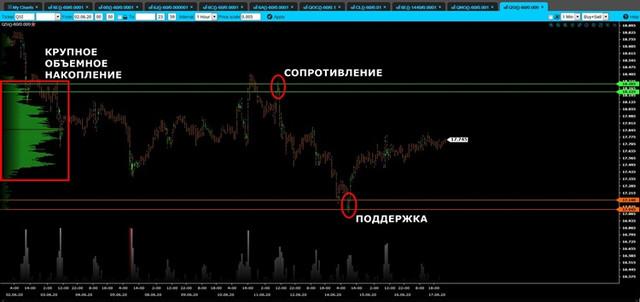 Анализ рынка от IC Markets. - Страница 4 Volume-xag-mini