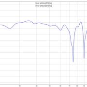 correction de la distorsion de phase par convolution - Page 12 SPL-grave