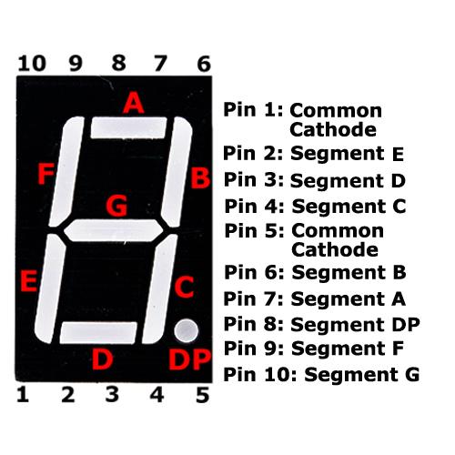 7 SEG 018 RED 001